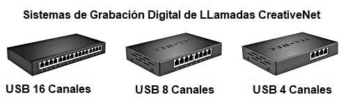 • Grabadora USB de llamadas telefónicas